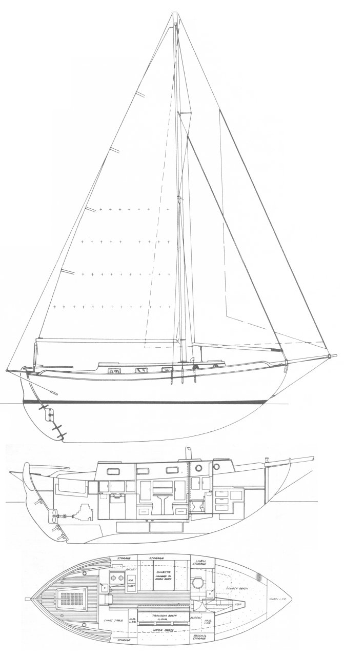 Westsail 32 drawing on sailboatdata.com