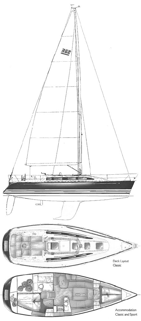 X-362 Classic drawing on sailboatdata.com