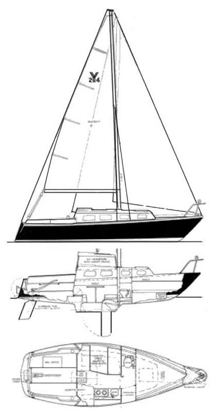 sailboatdata com  4 ton  sailboat