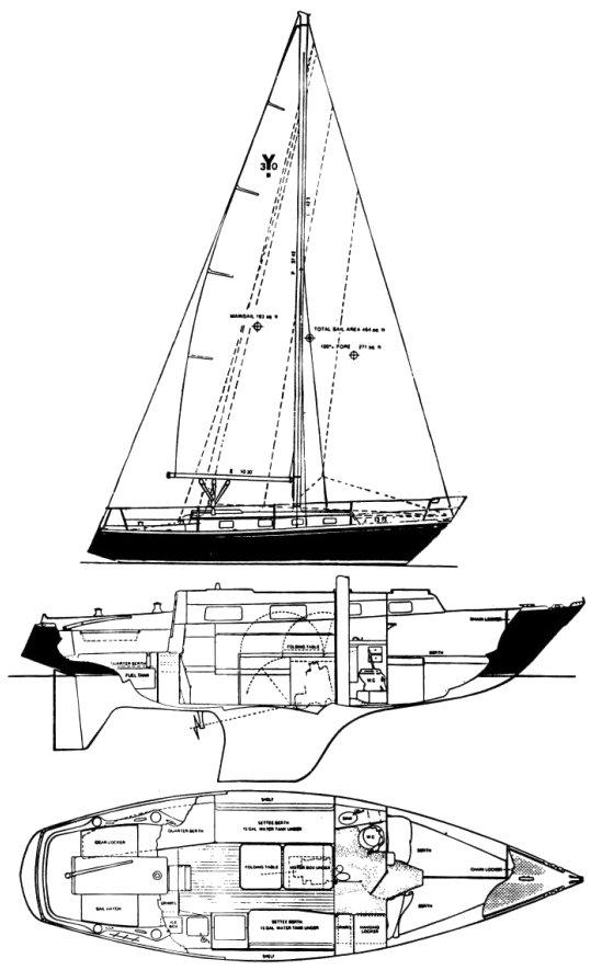 YANKEE 30 MKIII (3/4 TON) drawing