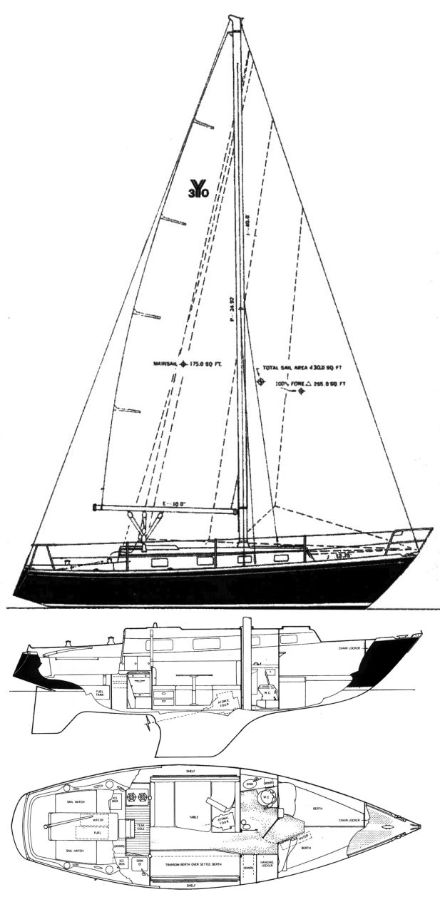 Yankee 30-1 drawing on sailboatdata.com