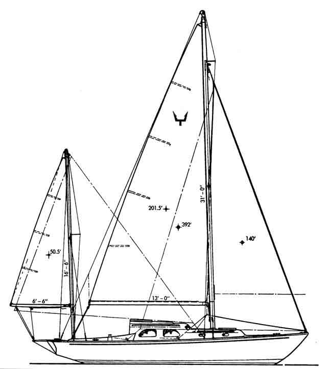 Triton sailplan (yawl) on sailboatdata.com